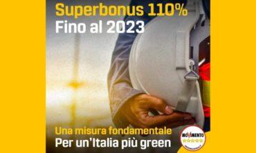 Superbonus 110% fino al 2023