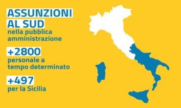 Nuove assunzioni di tecnici al Sud e in Sicilia: ecco come partecipare al bando